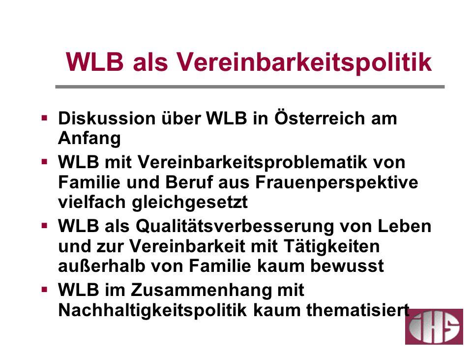 WLB als Vereinbarkeitspolitik Diskussion über WLB in Österreich am Anfang WLB mit Vereinbarkeitsproblematik von Familie und Beruf aus Frauenperspektive vielfach gleichgesetzt WLB als Qualitätsverbesserung von Leben und zur Vereinbarkeit mit Tätigkeiten außerhalb von Familie kaum bewusst WLB im Zusammenhang mit Nachhaltigkeitspolitik kaum thematisiert