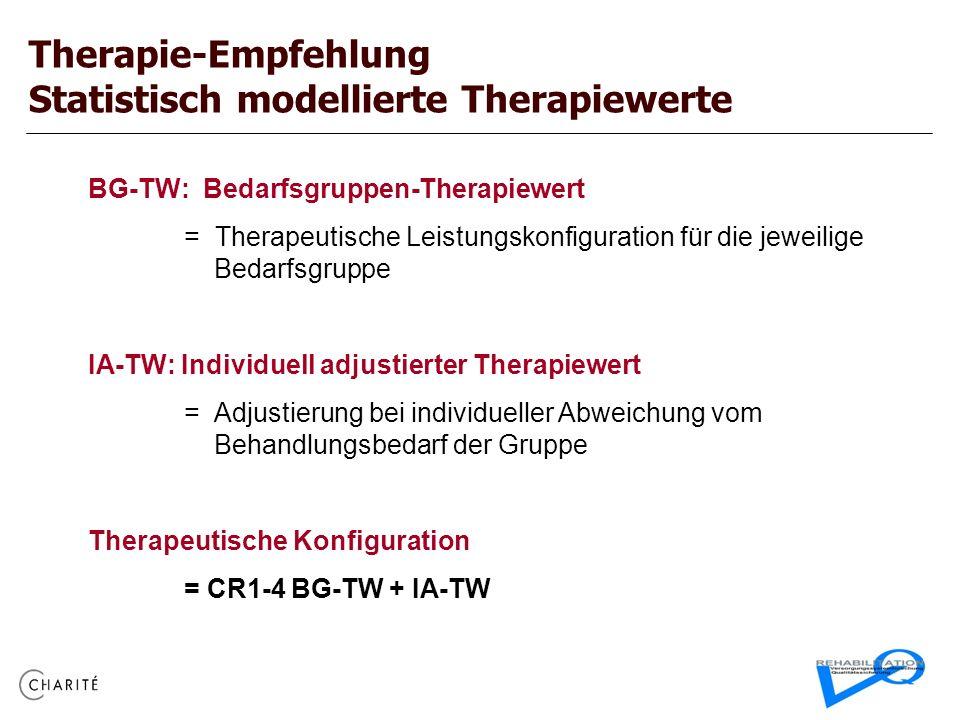 Therapie-Empfehlung Statistisch modellierte Therapiewerte BG-TW: Bedarfsgruppen-Therapiewert = Therapeutische Leistungskonfiguration für die jeweilige Bedarfsgruppe IA-TW: Individuell adjustierter Therapiewert = Adjustierung bei individueller Abweichung vom Behandlungsbedarf der Gruppe Therapeutische Konfiguration = CR1-4 BG-TW + IA-TW