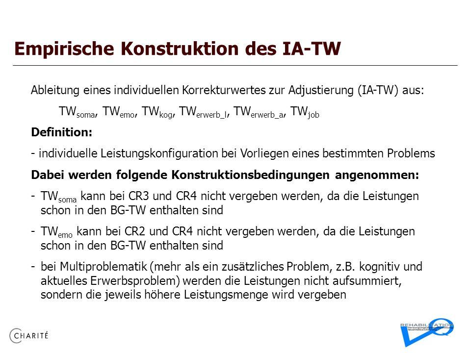 Empirische Konstruktion des IA-TW Ableitung eines individuellen Korrekturwertes zur Adjustierung (IA-TW) aus: TW soma, TW emo, TW kog, TW erwerb_l, TW erwerb_a, TW job Definition: - individuelle Leistungskonfiguration bei Vorliegen eines bestimmten Problems Dabei werden folgende Konstruktionsbedingungen angenommen: -TW soma kann bei CR3 und CR4 nicht vergeben werden, da die Leistungen schon in den BG-TW enthalten sind -TW emo kann bei CR2 und CR4 nicht vergeben werden, da die Leistungen schon in den BG-TW enthalten sind -bei Multiproblematik (mehr als ein zusätzliches Problem, z.B.