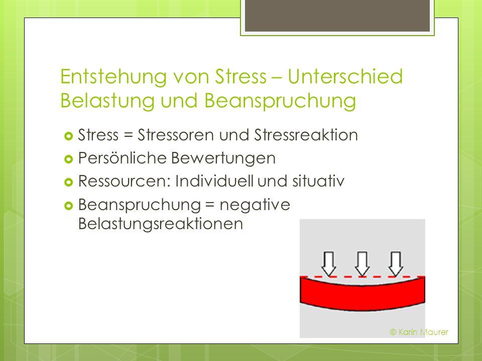 Entstehung von Stress – Unterschied Belastung und Beanspruchung Stress = Stressoren und Stressreaktion Persönliche Bewertungen Ressourcen: Individuell und situativ Beanspruchung = negative Belastungsreaktionen © Karin Maurer