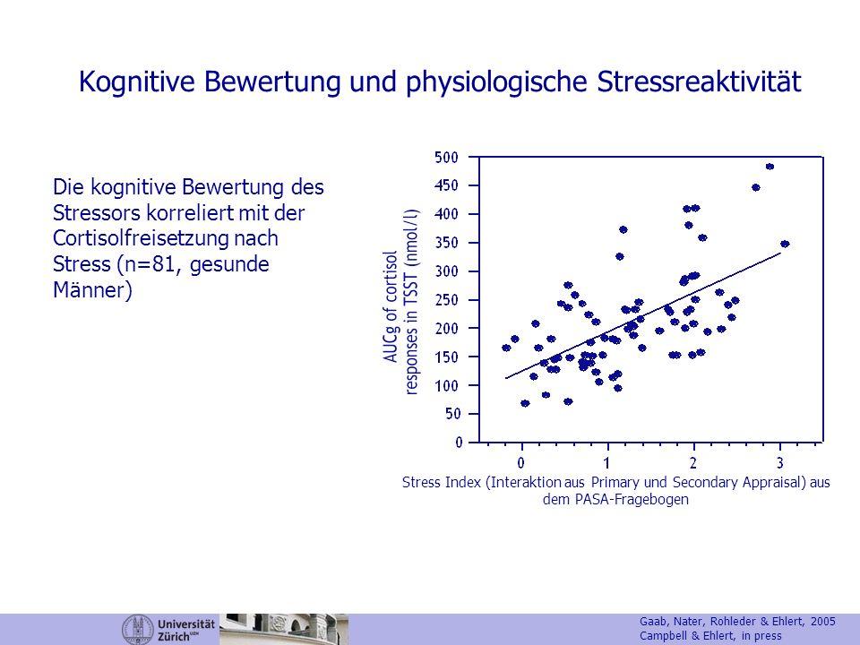 Kognitive Bewertung und physiologische Stressreaktivität Stress Index (Interaktion aus Primary und Secondary Appraisal) aus dem PASA-Fragebogen Die ko