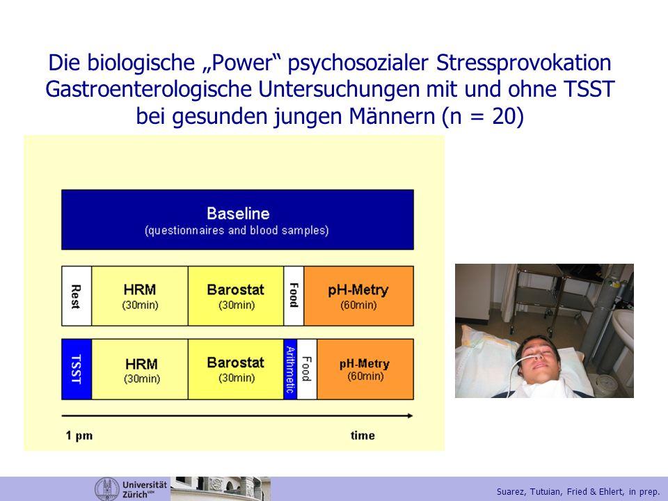 Die biologische Power psychosozialer Stressprovokation Gastroenterologische Untersuchungen mit und ohne TSST bei gesunden jungen Männern (n = 20) Suar