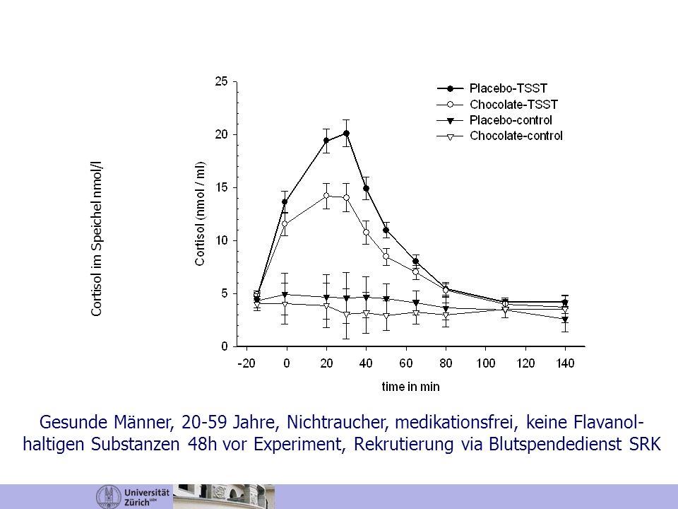 Gesunde Männer, 20-59 Jahre, Nichtraucher, medikationsfrei, keine Flavanol- haltigen Substanzen 48h vor Experiment, Rekrutierung via Blutspendedienst