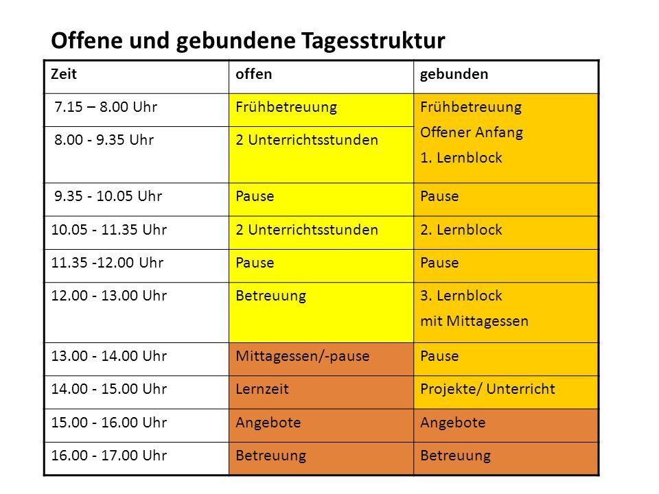 Zeitoffengebunden 7.15 – 8.00 UhrFrühbetreuung Offener Anfang 1.