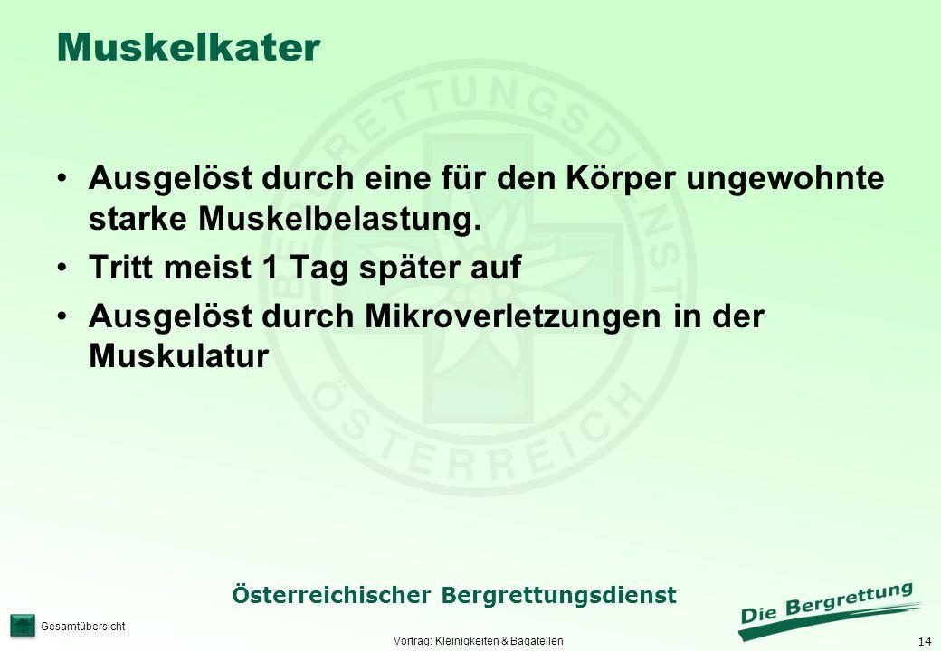 14 Österreichischer Bergrettungsdienst Gesamtübersicht Muskelkater Ausgelöst durch eine für den Körper ungewohnte starke Muskelbelastung. Tritt meist