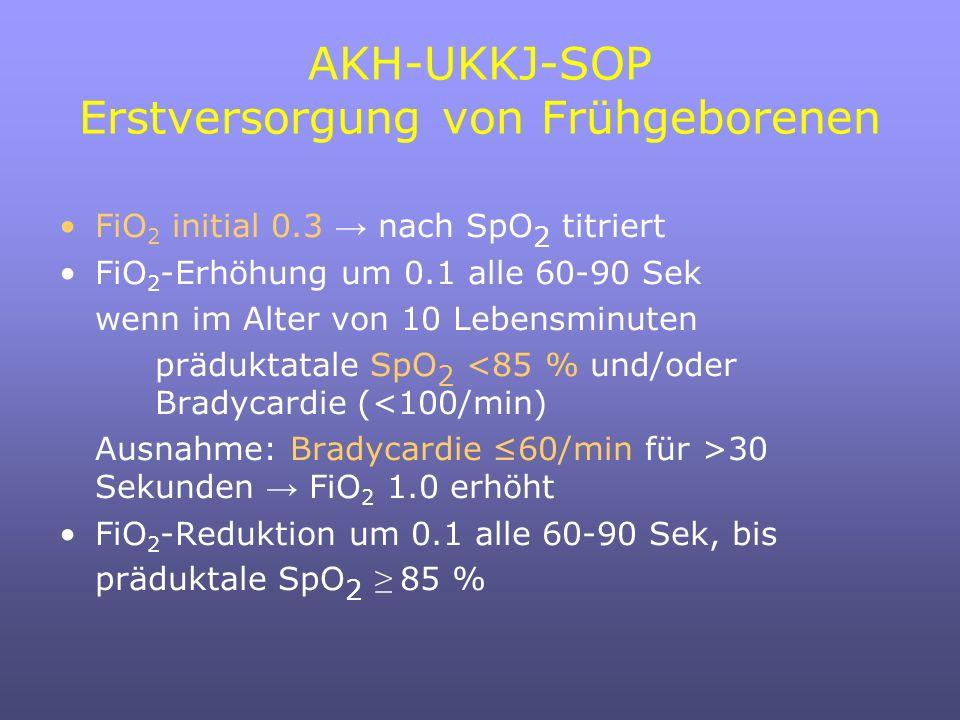 AKH-UKKJ-SOP Erstversorgung von Frühgeborenen FiO 2 initial 0.3 nach SpO 2 titriert FiO 2 -Erhöhung um 0.1 alle 60-90 Sek wenn im Alter von 10 Lebensminuten präduktatale SpO 2 <85 % und/oder Bradycardie (<100/min) Ausnahme: Bradycardie 60/min für >30 Sekunden FiO 2 1.0 erhöht FiO 2 -Reduktion um 0.1 alle 60-90 Sek, bis präduktale SpO 2 85 %