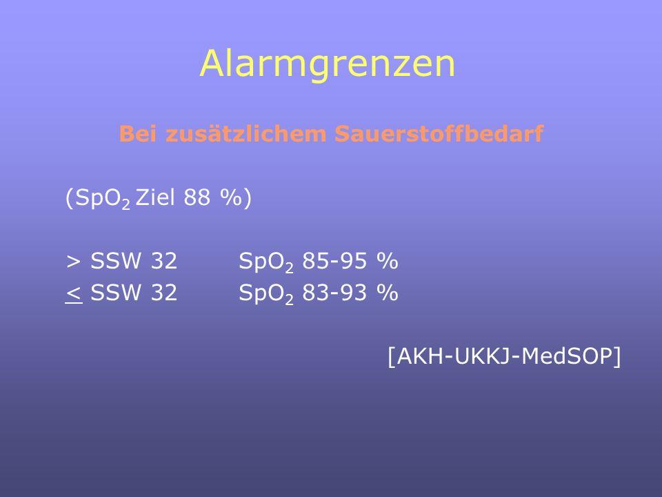 Alarmgrenzen Bei zusätzlichem Sauerstoffbedarf (SpO 2 Ziel 88 %) > SSW 32SpO 2 85-95 % < SSW 32SpO 2 83-93 % [AKH-UKKJ-MedSOP]