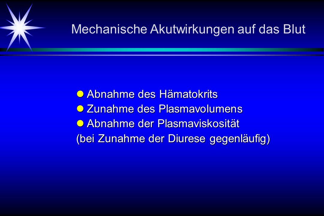 Mechanische Akutwirkungen auf das Blut Abnahme des Hämatokrits Abnahme des Hämatokrits Zunahme des Plasmavolumens Zunahme des Plasmavolumens Abnahme der Plasmaviskosität Abnahme der Plasmaviskosität (bei Zunahme der Diurese gegenläufig)