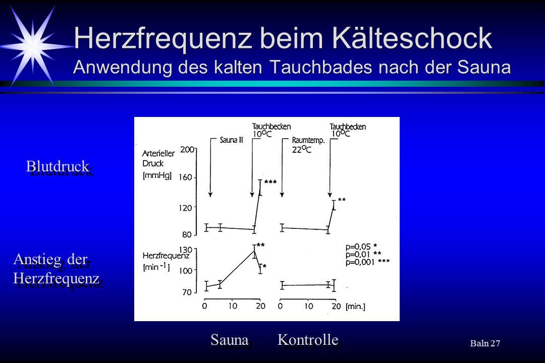 Baln 27 Herzfrequenz beim Kälteschock Anwendung des kalten Tauchbades nach der Sauna Blutdruck Anstieg der Herzfrequenz Sauna Kontrolle