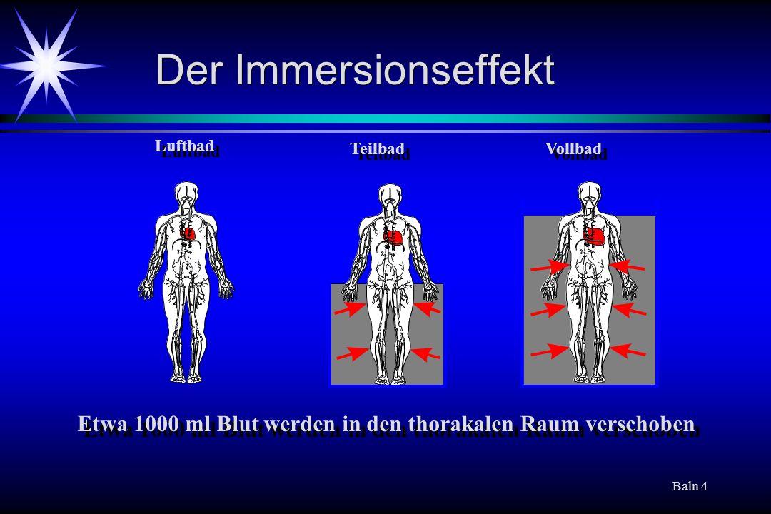 Baln 4 Der Immersionseffekt Teilbad Vollbad Etwa 1000 ml Blut werden in den thorakalen Raum verschoben Luftbad