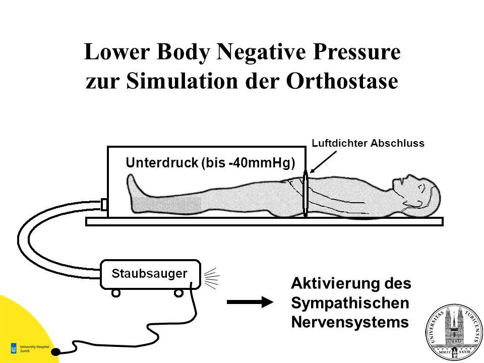Lower Body Negative Pressure zur Simulation der Orthostase Unterdruck (bis -40mmHg) Aktivierung des Sympathischen Nervensystems Luftdichter Abschluss