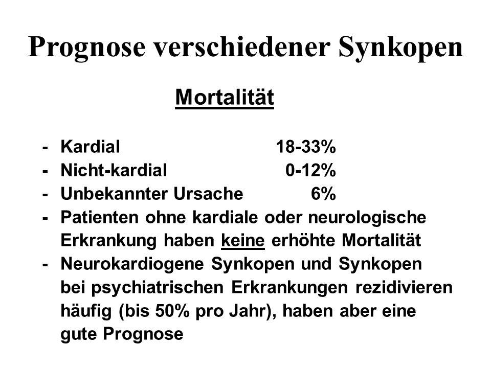 Mortalität -Kardial18-33% -Nicht-kardial0-12% -Unbekannter Ursache6% -Patienten ohne kardiale oder neurologische Erkrankung haben keine erhöhte Mortal