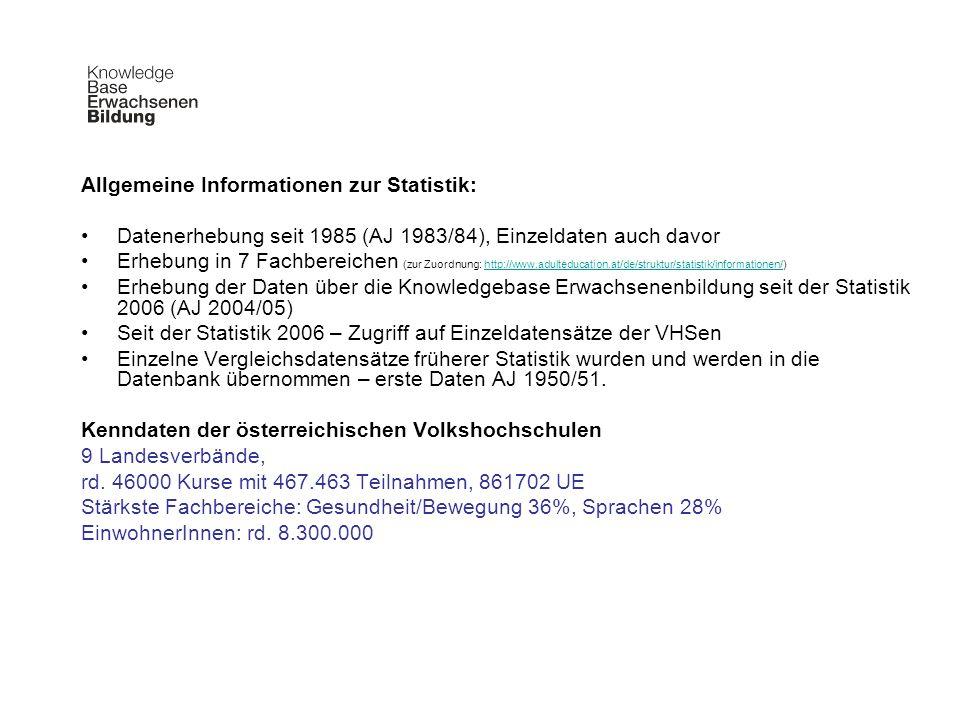 Allgemeine Informationen zur Statistik: Datenerhebung seit 1985 (AJ 1983/84), Einzeldaten auch davor Erhebung in 7 Fachbereichen (zur Zuordnung: http: