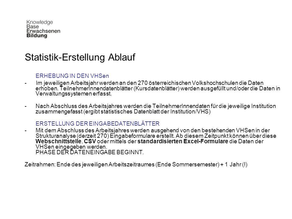 Statistik-Erstellung Ablauf ERHEBUNG IN DEN VHSen - Im jeweiligen Arbeitsjahr werden an den 270 österreichischen Volkshochschulen die Daten erhoben. T