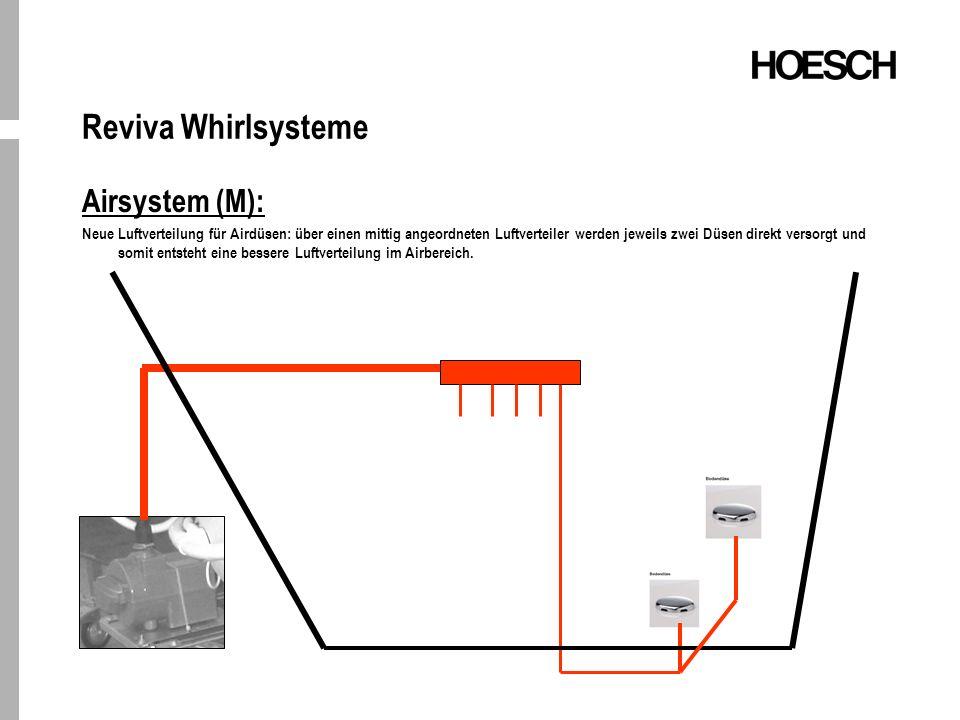 Reviva Whirlsysteme Airsystem (M): Neue Luftverteilung für Airdüsen: über einen mittig angeordneten Luftverteiler werden jeweils zwei Düsen direkt versorgt und somit entsteht eine bessere Luftverteilung im Airbereich.