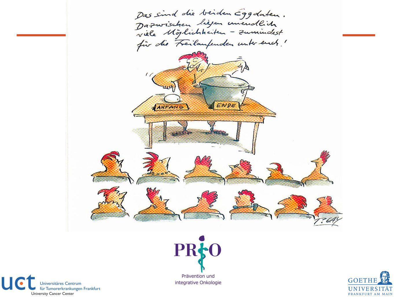 Copyright: www.cartoon-concept.de