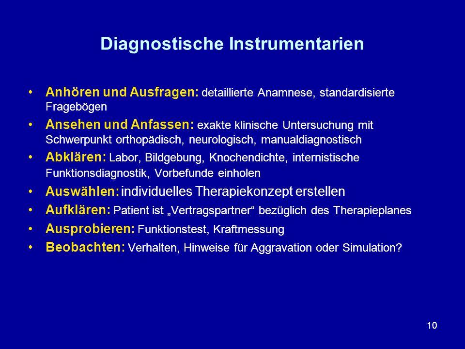 10 Diagnostische Instrumentarien Anhören und Ausfragen: detaillierte Anamnese, standardisierte Fragebögen Ansehen und Anfassen: exakte klinische Unter