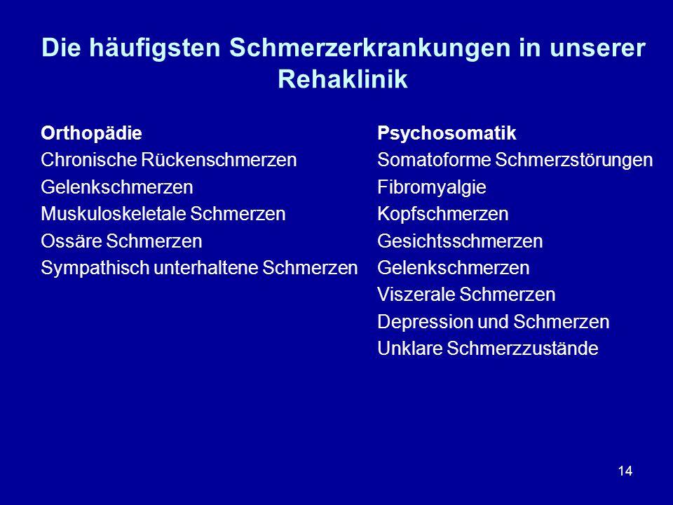 14 Die häufigsten Schmerzerkrankungen in unserer Rehaklinik OrthopädiePsychosomatik Chronische RückenschmerzenSomatoforme Schmerzstörungen Gelenkschme