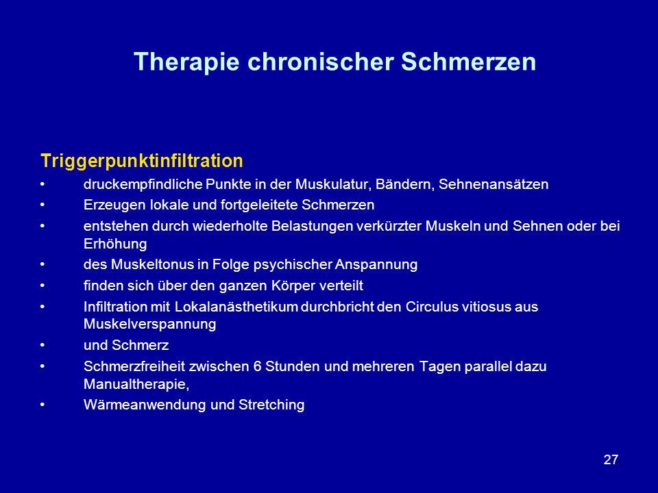 27 Therapie chronischer Schmerzen Triggerpunktinfiltration druckempfindliche Punkte in der Muskulatur, Bändern, Sehnenansätzen Erzeugen lokale und for
