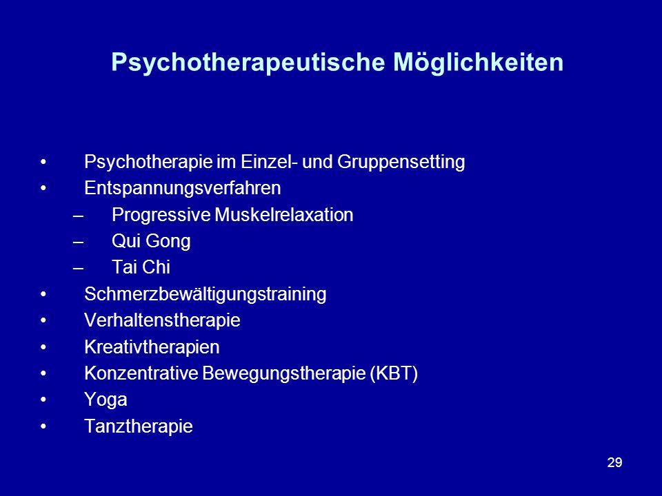 29 Psychotherapeutische Möglichkeiten Psychotherapie im Einzel- und Gruppensetting Entspannungsverfahren –Progressive Muskelrelaxation –Qui Gong –Tai