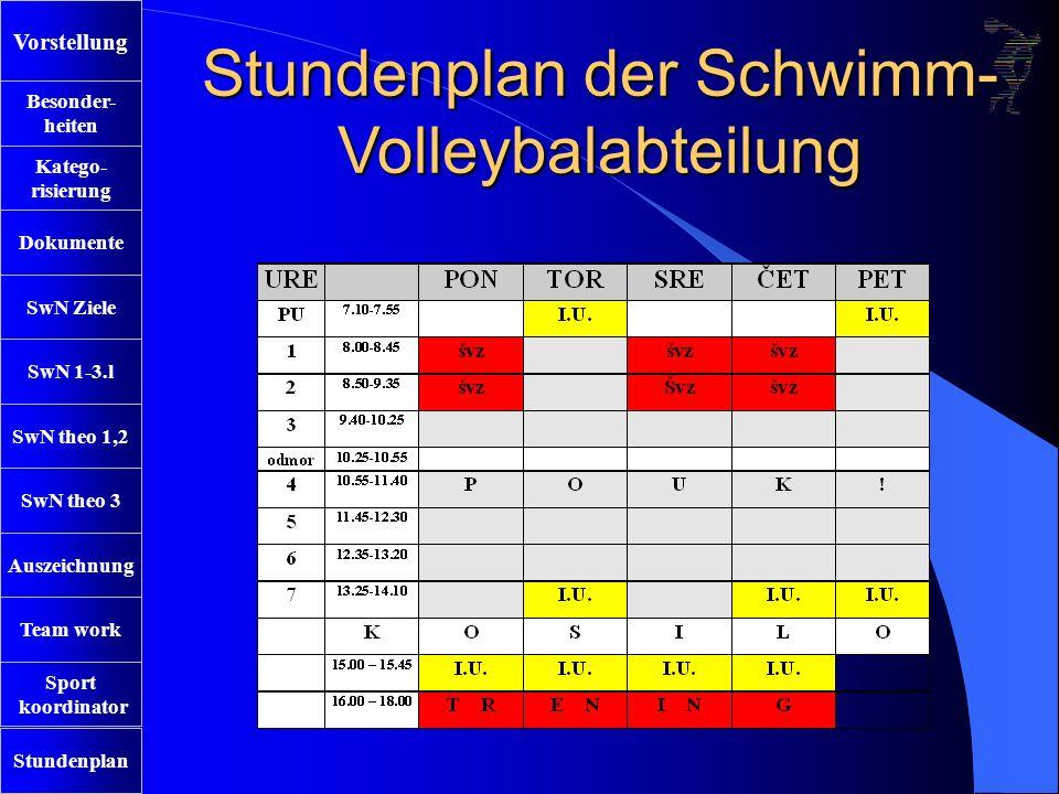 SwN Ziele SwN 1-3.l SwN theo 1,2 SwN theo 3 Auszeichnung Team work Sport koordinator Stundenplan Besonder- heiten Katego- risierung Dokumente Vorstellung Stundenplan der Schwimm- Volleybalabteilung