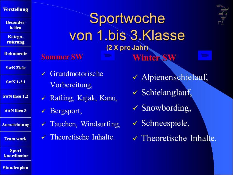 SwN Ziele SwN 1-3.l SwN theo 1,2 SwN theo 3 Auszeichnung Team work Sport koordinator Stundenplan Besonder- heiten Katego- risierung Dokumente Vorstellung Sportwoche von 1.bis 3.Klasse (2 X pro Jahr) Sommer SW Grundmotorische Vorbereitung, Rafting, Kajak, Kanu, Bergsport, Tauchen, Windsurfing, Theoretische Inhalte.