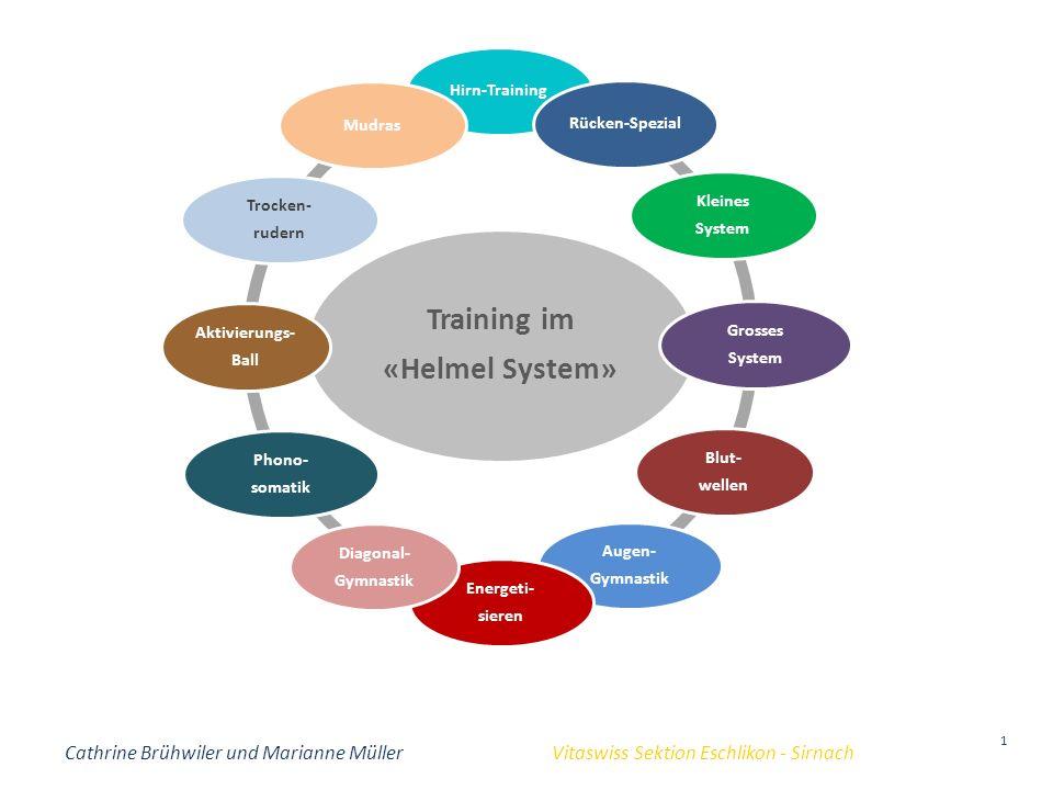 Cathrine Brühwiler und Marianne Müller Vitaswiss Sektion Eschlikon - Sirnach 1 Training im «Helmel System» Hirn-TrainingRücken-Spezial Kleines System
