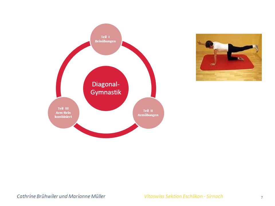 Cathrine Brühwiler und Marianne Müller Vitaswiss Sektion Eschlikon - Sirnach 7 Diagonal- Gymnastik Teil I Beinübungen Teil II Armübungen Teil III Arm-