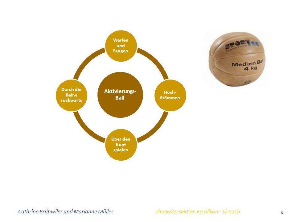 Cathrine Brühwiler und Marianne Müller Vitaswiss Sektion Eschlikon - Sirnach 8 Aktivierungs- Ball Werfen und Fangen Hoch- Stämmen Über den Kopf spiele