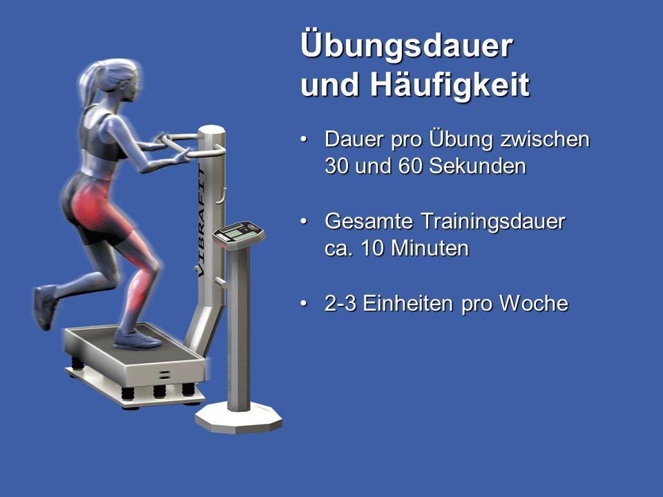 Übungsdauer und Häufigkeit Dauer pro Übung zwischen 30 und 60 SekundenDauer pro Übung zwischen 30 und 60 Sekunden Gesamte Trainingsdauer ca.