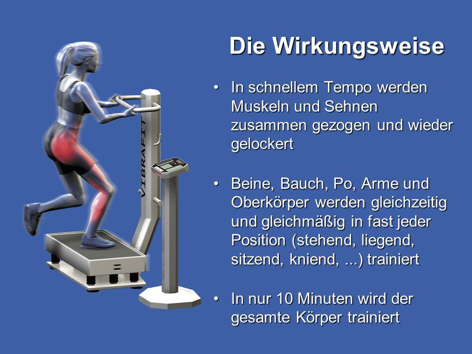 Die Wirkungsweise In schnellem Tempo werden Muskeln und Sehnen zusammen gezogen und wieder gelockertIn schnellem Tempo werden Muskeln und Sehnen zusammen gezogen und wieder gelockert Beine, Bauch, Po, Arme und Oberkörper werden gleichzeitig und gleichmäßig in fast jeder Position (stehend, liegend, sitzend, kniend,...) trainiertBeine, Bauch, Po, Arme und Oberkörper werden gleichzeitig und gleichmäßig in fast jeder Position (stehend, liegend, sitzend, kniend,...) trainiert In nur 10 Minuten wird der gesamte Körper trainiertIn nur 10 Minuten wird der gesamte Körper trainiert