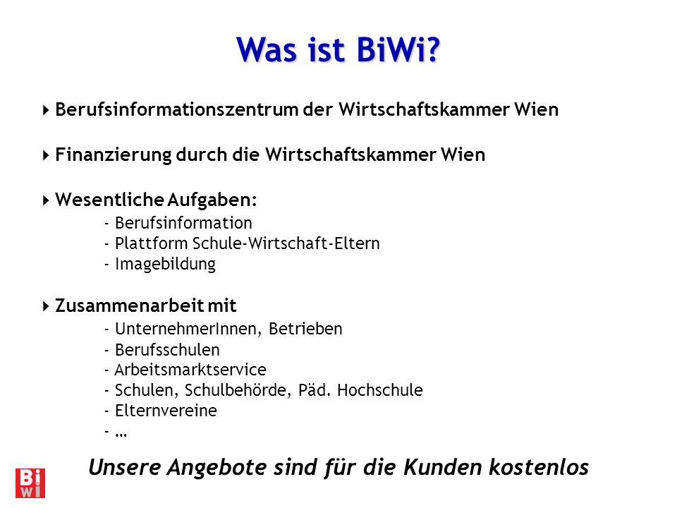 Was ist BiWi.