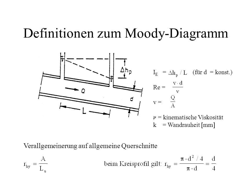 Definitionen zum Moody-Diagramm I E = (für d = konst.) Re = v = = kinematische Viskosität k = Wandrauheit mm Verallgemeinerung auf allgemeine Querschn