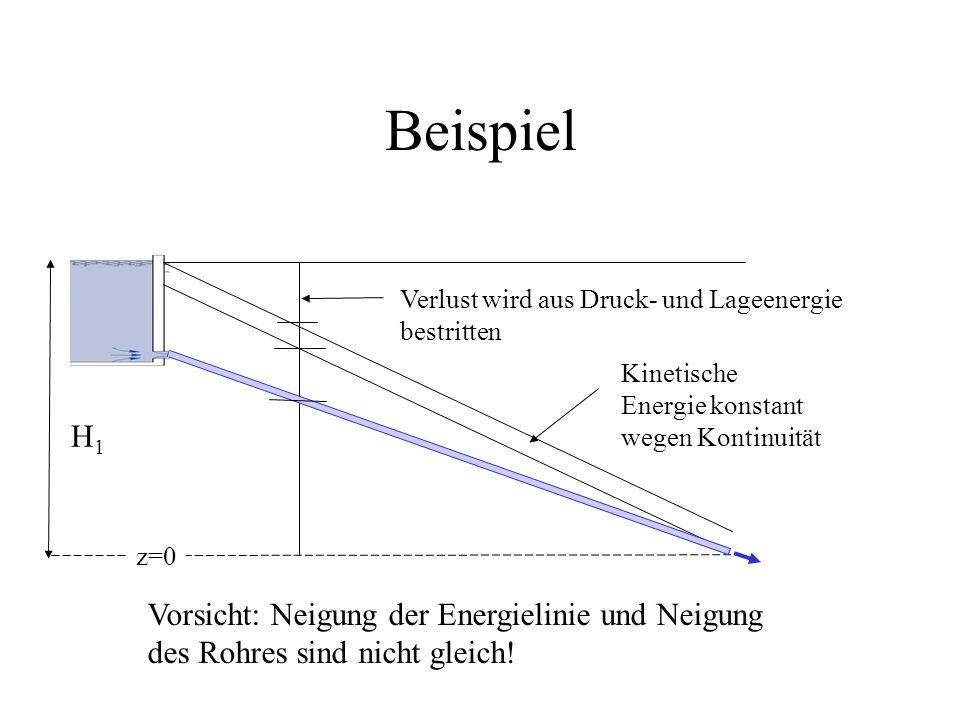 Beispiel H Ventil H Auslauf z=0 H1H1 H2H2 Kinetische Energie konstant wegen Kontinuität Verlust wird aus Druck- und Lageenergie bestritten Vorsicht: N