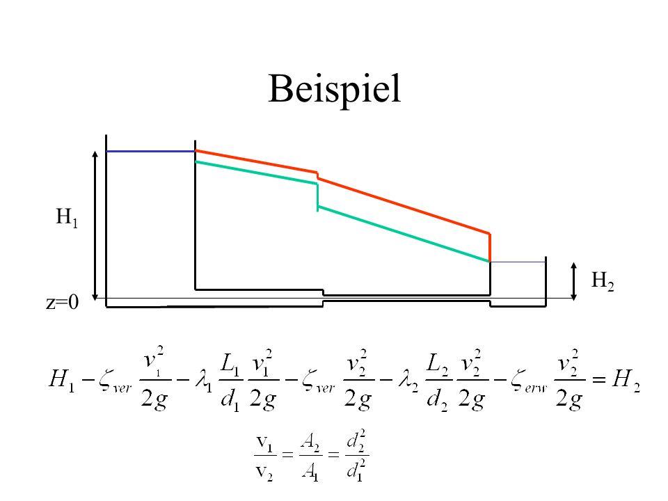 Beispiel z=0 H1H1 H2H2