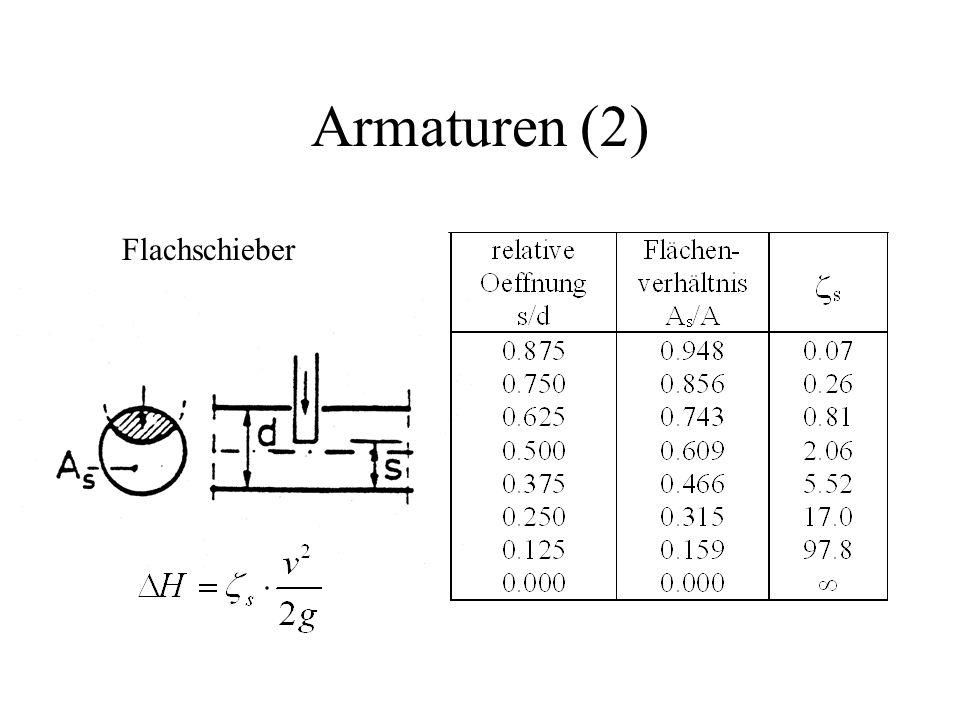 Armaturen (2) Flachschieber