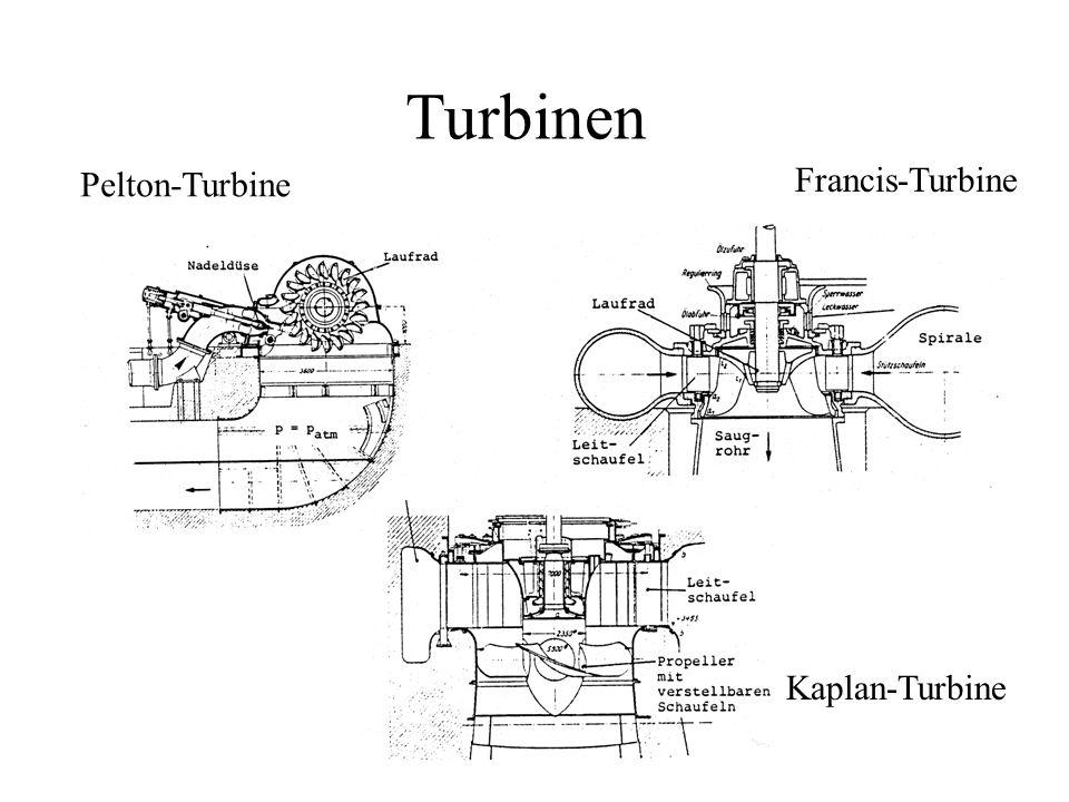 Turbinen Pelton-Turbine Kaplan-Turbine Francis-Turbine