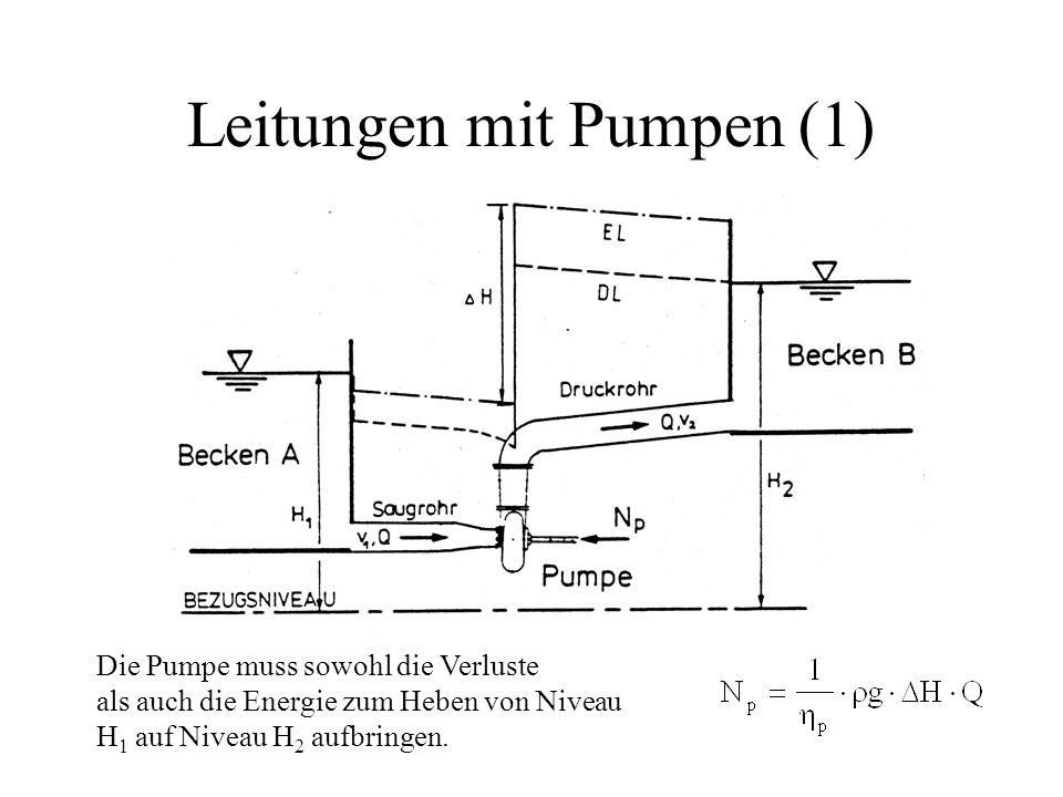 Leitungen mit Pumpen (1) Die Pumpe muss sowohl die Verluste als auch die Energie zum Heben von Niveau H 1 auf Niveau H 2 aufbringen.