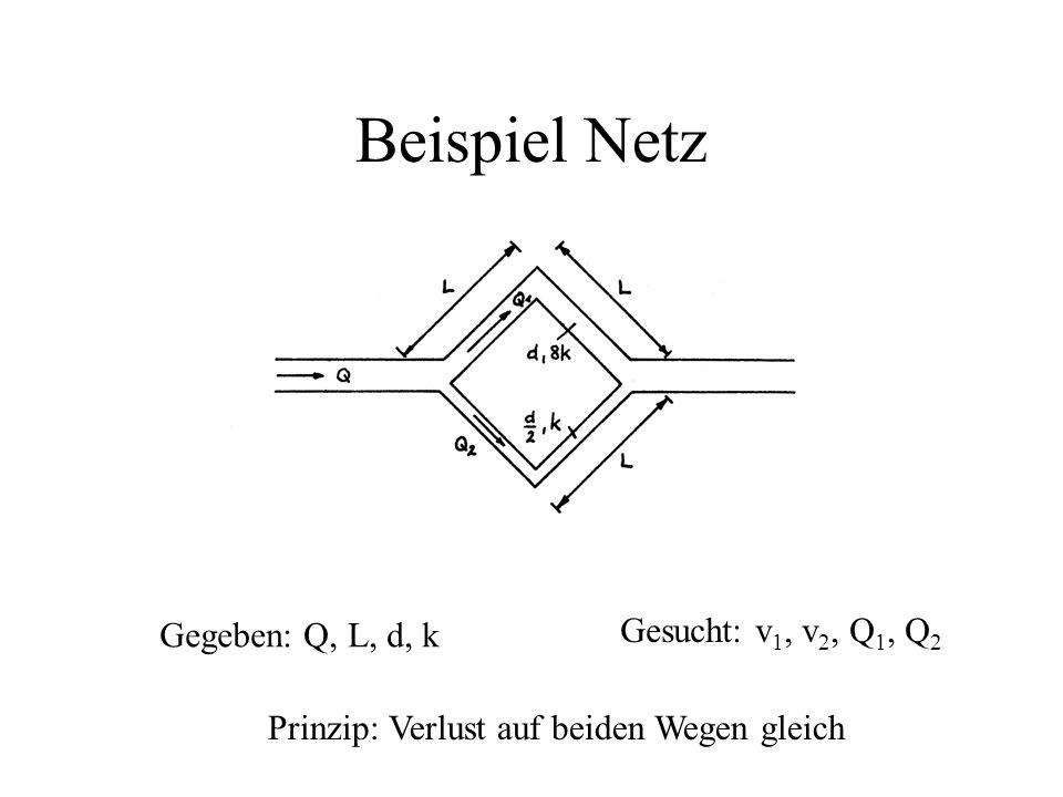 Beispiel Netz Gegeben: Q, L, d, k Gesucht: v 1, v 2, Q 1, Q 2 Prinzip: Verlust auf beiden Wegen gleich