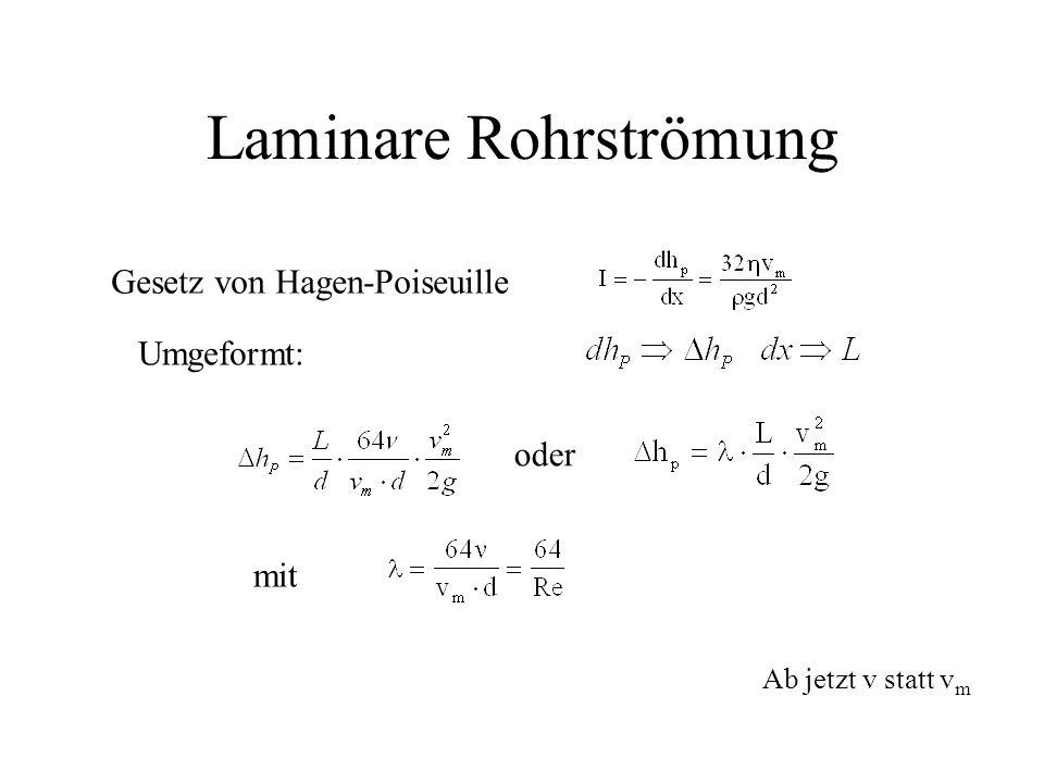Laminare Rohrströmung Gesetz von Hagen-Poiseuille Umgeformt: oder mit Ab jetzt v statt v m