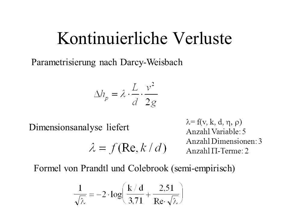 Kontinuierliche Verluste Parametrisierung nach Darcy-Weisbach Dimensionsanalyse liefert Formel von Prandtl und Colebrook (semi-empirisch) = f(v, k, d,