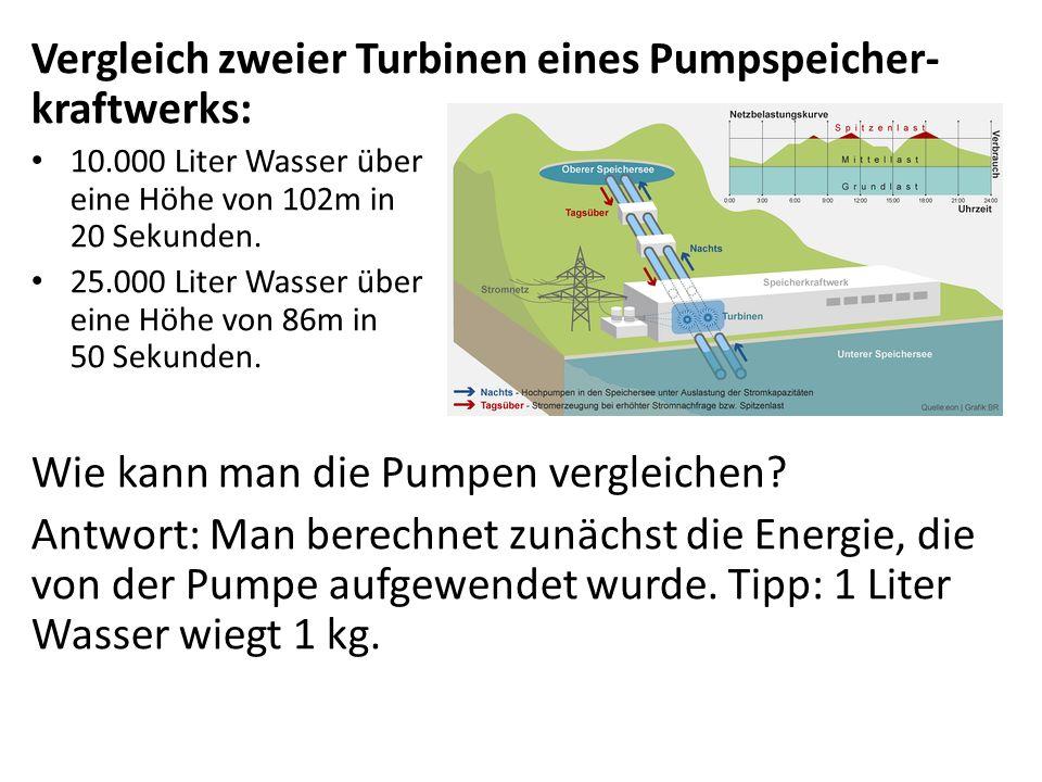 Vergleich zweier Turbinen eines Pumpspeicher- kraftwerks: 10.000 Liter Wasser über eine Höhe von 102m in 20 Sekunden. 25.000 Liter Wasser über eine Hö