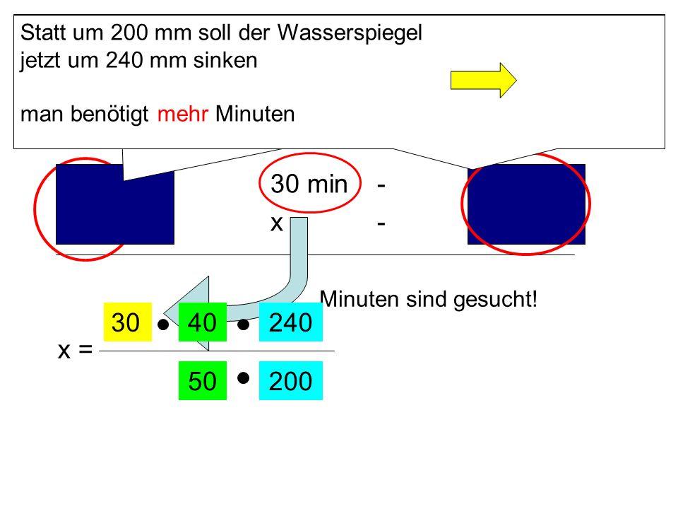 Herr Maier pumpt Wasser aus seinem Swimmingpool. Die Gartenpumpe fördert 40 Liter Wasser pro Sekunde. In 30 min sinkt dadurch der Wasserspiegel um 200