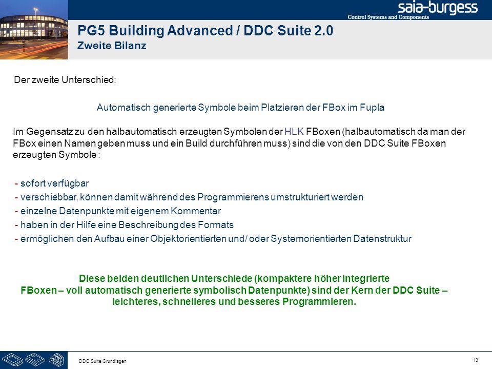 13 DDC Suite Grundlagen PG5 Building Advanced / DDC Suite 2.0 Zweite Bilanz Im Gegensatz zu den halbautomatisch erzeugten Symbolen der HLK FBoxen (halbautomatisch da man der FBox einen Namen geben muss und ein Build durchführen muss) sind die von den DDC Suite FBoxen erzeugten Symbole : Automatisch generierte Symbole beim Platzieren der FBox im Fupla Der zweite Unterschied: - sofort verfügbar - verschiebbar, können damit während des Programmierens umstrukturiert werden - einzelne Datenpunkte mit eigenem Kommentar - haben in der Hilfe eine Beschreibung des Formats - ermöglichen den Aufbau einer Objektorientierten und/ oder Systemorientierten Datenstruktur Diese beiden deutlichen Unterschiede (kompaktere höher integrierte FBoxen – voll automatisch generierte symbolisch Datenpunkte) sind der Kern der DDC Suite – leichteres, schnelleres und besseres Programmieren.