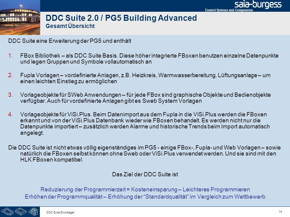 14 DDC Suite Grundlagen DDC Suite 2.0 / PG5 Building Advanced Gesamt Übersicht DDC Suite eine Erweiterung der PG5 und enthält 1.FBox Bibliothek – als DDC Suite Basis.