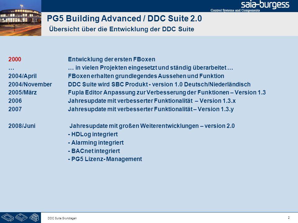 2 DDC Suite Grundlagen PG5 Building Advanced / DDC Suite 2.0 Übersicht über die Entwicklung der DDC Suite 2000 Entwicklung der ersten FBoxen … … in vielen Projekten eingesetzt und ständig überarbeitet … 2004/April FBoxen erhalten grundlegendes Aussehen und Funktion 2004/NovemberDDC Suite wird SBC Produkt - version 1.0 Deutsch/Niederländisch 2005/MärzFupla Editor Anpassung zur Verbesserung der Funktionen – Version 1.3 2006 Jahresupdate mit verbesserter Funktionalität – Version 1.3.x 2007 Jahresupdate mit verbesserter Funktionalität – Version 1.3.y 2008/Juni Jahresupdate mit großen Weiterentwicklungen – version 2.0 - HDLog integriert - Alarming integriert - BACnet integriert - PG5 Lizenz- Management