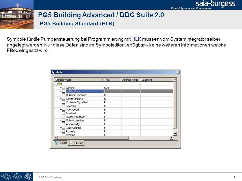8 DDC Suite Grundlagen PG5 Building Advanced / DDC Suite 2.0 PG5 Building Standard (HLK) Symbole für die Pumpensteuerung bei Programmierung mit HLK müssen vom Systemintegrator selber angelegt werden.