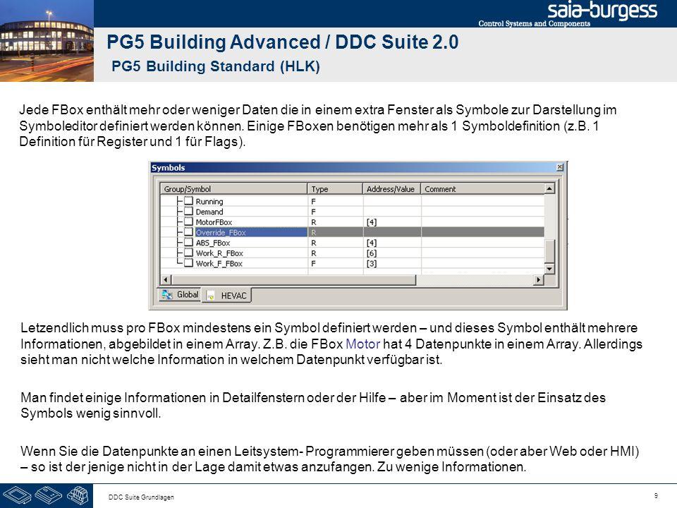 9 DDC Suite Grundlagen PG5 Building Advanced / DDC Suite 2.0 PG5 Building Standard (HLK) Jede FBox enthält mehr oder weniger Daten die in einem extra Fenster als Symbole zur Darstellung im Symboleditor definiert werden können.