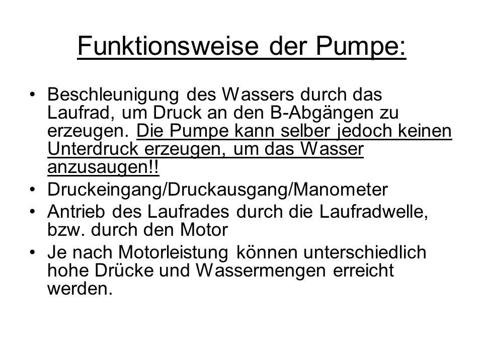 Funktionsweise der Pumpe: Beschleunigung des Wassers durch das Laufrad, um Druck an den B-Abgängen zu erzeugen. Die Pumpe kann selber jedoch keinen Un
