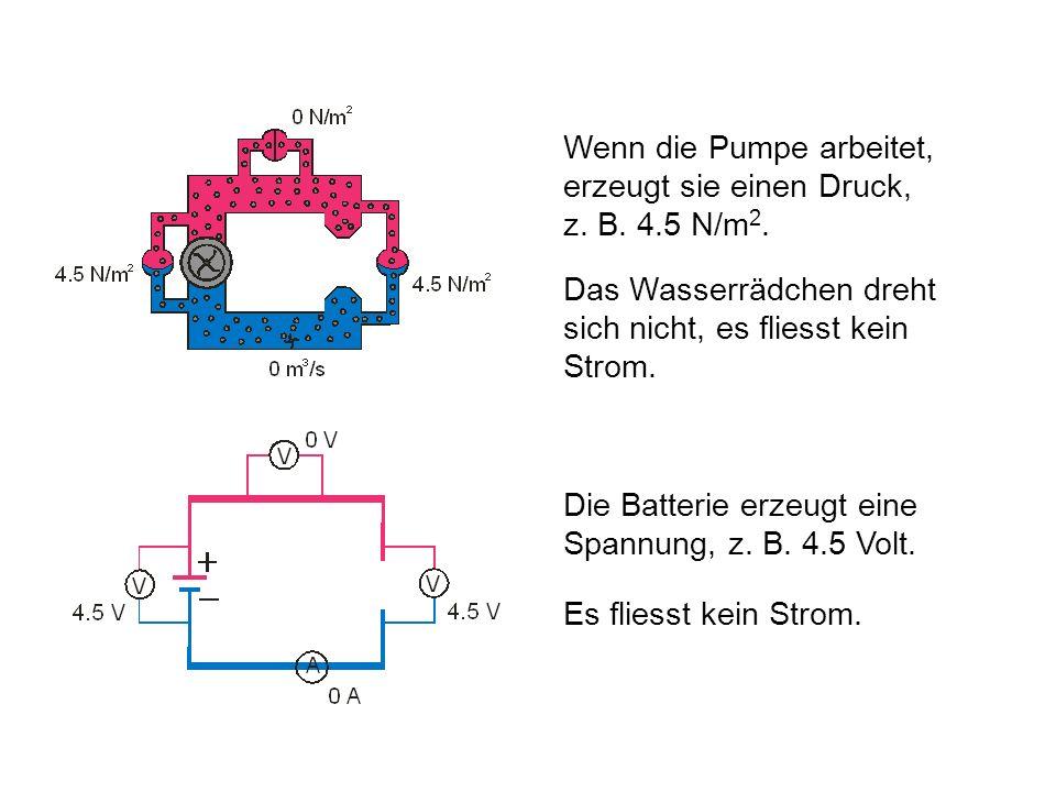 Wenn die Pumpe arbeitet, erzeugt sie einen Druck, z. B. 4.5 N/m 2. Das Wasserrädchen dreht sich nicht, es fliesst kein Strom. Die Batterie erzeugt ein